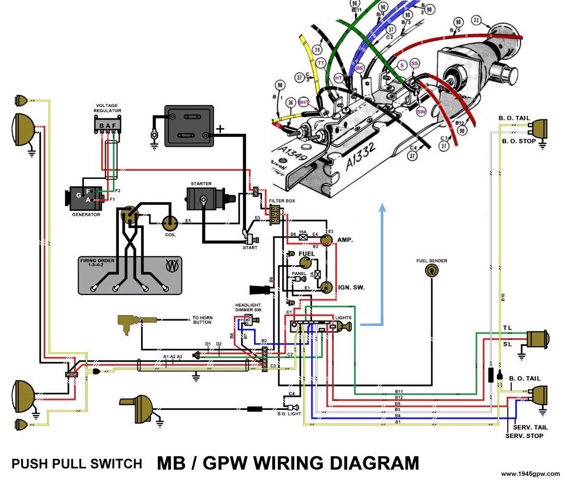 Wiring For Jeep Mb Diagram Schematics Chrysler Trailer Harness G503 Wwii Willys And Ford Mid 1943 Push Pull Main Switch Seats