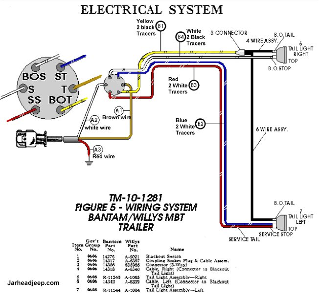 jeep trailer plug wiring diagram wire center u2022 rh 207 246 123 107 Trailer Plug Wiring Schematic Utility Trailer Wiring Diagram for Lights